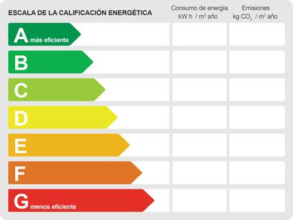 Coeficiente energético