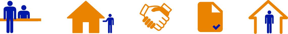 Servicio integral inmobiliario, siempre con el mejor asesoramiento, compromiso, confianza y calidad.