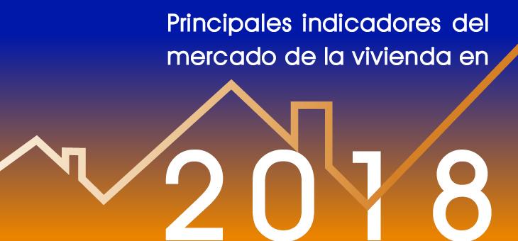 MERCADO DE LA VIVIENDA EN ESPAÑA: DATOS 2018